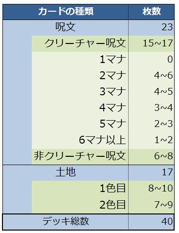 デッキの基本の形2.PNG